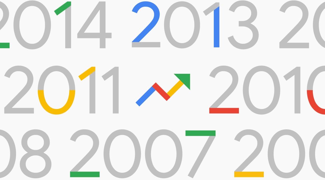Se da Bussolengo partono una marea di ricerche italiane sul Coronavirus per Google. E altre curiosità sfogliando i trend di Google2020.